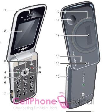 Sony Ericsson TM717