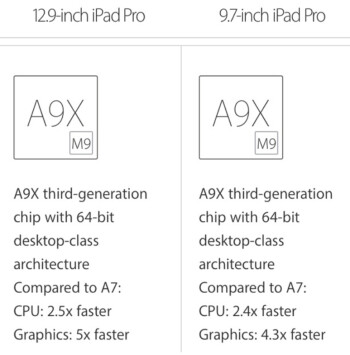 Apple is underclocking the A9X chipset on the 9.7-inch Apple iPad Pro