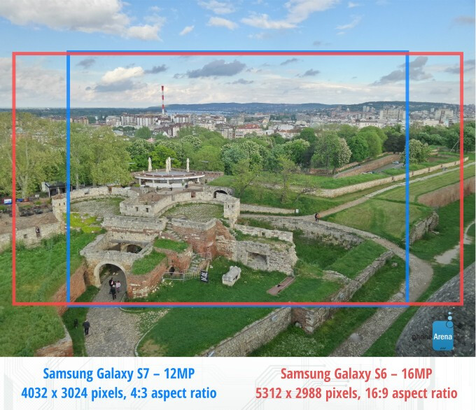 Here's why the drop in resolution between the 12MP/16MP cameras of the Galaxy S7 and S6 doesn't matter
