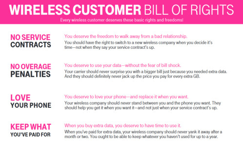 T-Mobile introduces the Wireless Customer Bill of Rights