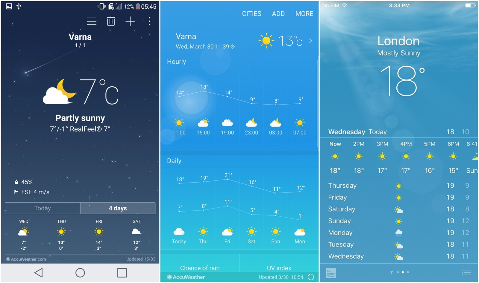 Lg g5 lg ux vs samsung galaxy s7 touchwiz vs apple for Application iphone temperature interieur
