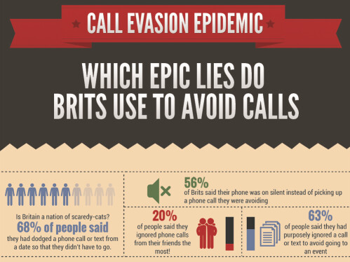 Which epic lies do Brits use to avoid phone calls