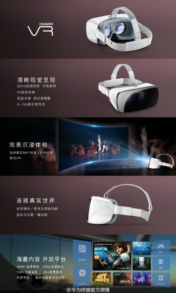 huawei vr headset. the huawei vr headset one-ups competition with 360 degree sound field vr u
