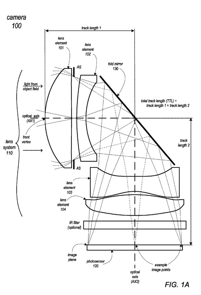 Apple's folded telephoto camera lens system patent looks remarkably similar - Here's how an iPhone 7 Pro optical zoom would work (Apple patent)