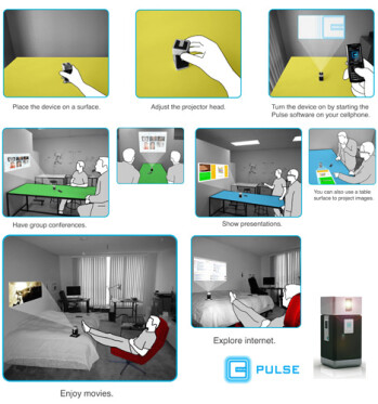 """Nokia Pulse"" concept moves your projection"