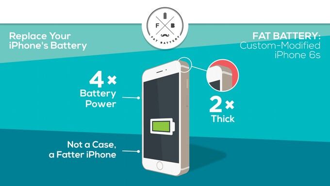 36 hours of battery life from the iPhone 6? It's possible with the Fat Battery mod!