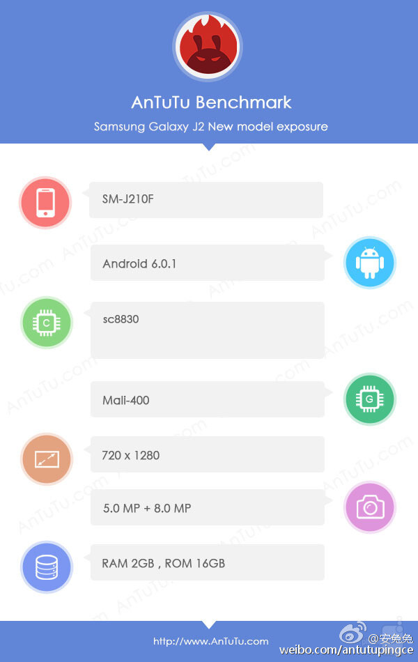 Samsung Galaxy J2 (2016) specs paraded on Geekbench, GFXBench and AnTuTu