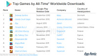 top-games-play-store