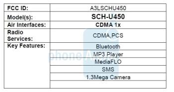Samsung U450 passes the FCC, adds MediaFLO TV service