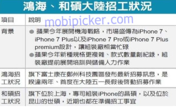 Three variants of the Apple iPhone 7 are reportedly coming later this year