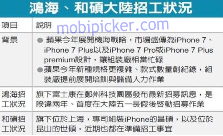 Three variants of the Apple iPhone 7 are reportedly coming later this year - Rejoice! Production of Apple iPhone 7 has reportedly started with three models rumored to be coming