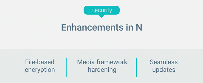 The three key areas where Android N security has been strengthened - Android N preview at Google I/O goes over performance, security, and productivity improvements