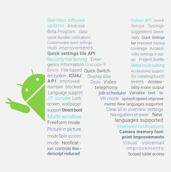 Android N preview at Google I/O goes over performance, security, and productivity improvements