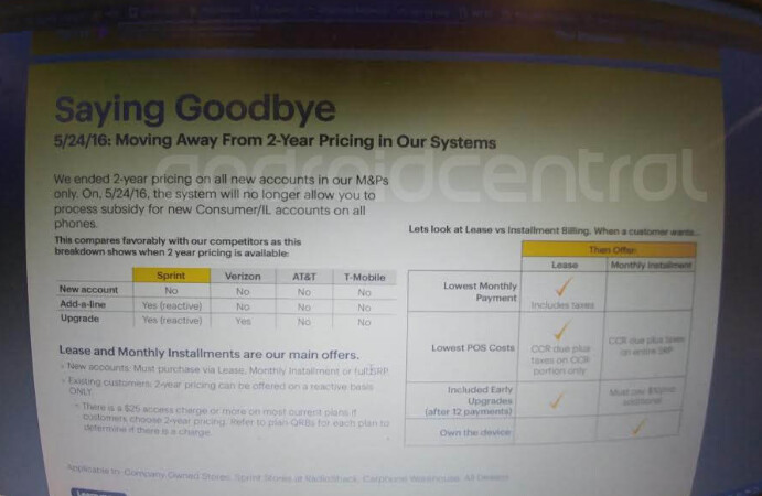 Leaked memo hints at the end of subsidized pricing and two-year contracts at Sprint starting on May 24th - Leaked internal memo reveals that Sprint will end two-year contracts and subsidized pricing again