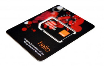 Mini-SIMs introduced by Orange UK to reduce waste