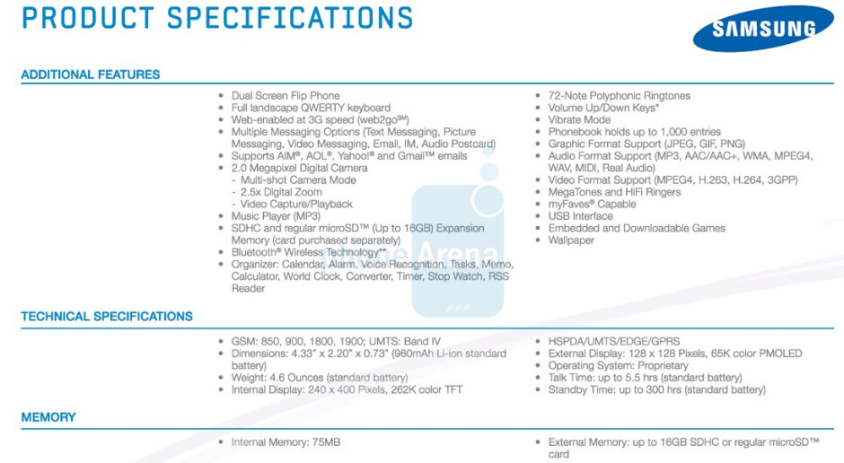 A full specs sheet of the Samsung Comeback - A full specs sheet of the Samsung Comeback has leaked