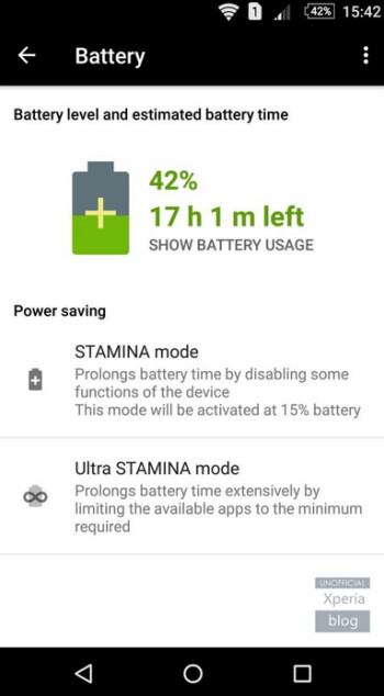 STAMINA Mode returns to the Sony Xperia Z5 series following