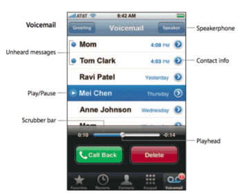 iphone visual voicemail verizon pulls the on visual voicemail for certain 12443