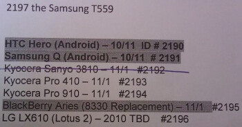 A list with upcoming Sprint handsets