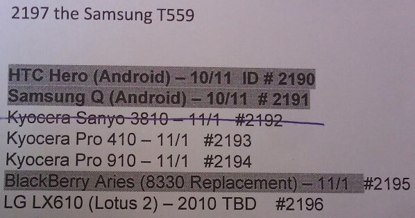 A list with upcoming Sprint handsets - HTC Hero coming to Sprint... Could it be?