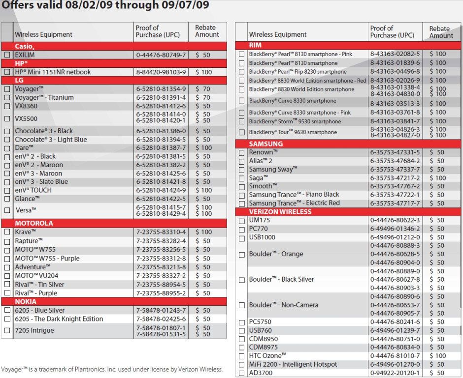 Samsung Rogue missing from Verizon's August rebate form