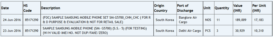 The Samsung Galaxy On5 is imported into India for testing - Samsung Galaxy On5 (2016) shipped to India for testing, R&D