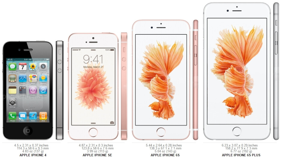"""iPhone 4 vs iPhone SE vs iPhone 6s vs iPhone 6s Plus - Did you know? Steve Jobs believed that """"no one"""" wanted to buy big smartphones"""
