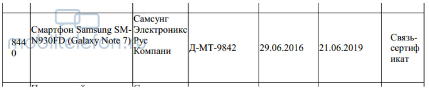 Samsung Galaxy Note 7 is certified in Russia - Samsung Galaxy Note 7 (SM-N930FD) certified in Russia