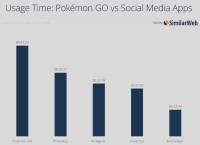 time-v-social2