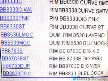 Blackberry Curve 8530 Dummies Spawn At Verizon S Inventory