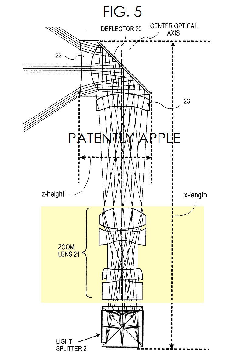 Apple's iPhone optical zoom patent - Oh, the lens action! This could be the cleanest iPhone 7, 7 Plus and 7 Pro family portrait so far