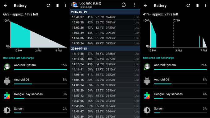 Our battery log shows 1% drain every 4 minutes even when the phone was idling - OnePlus 3 after the update: terrible battery drain (Google 'partial wakelocks' to blame)