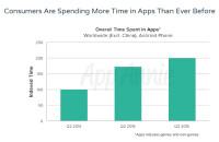 app-annie-mobile-app-store-analytics-q2-2016-3