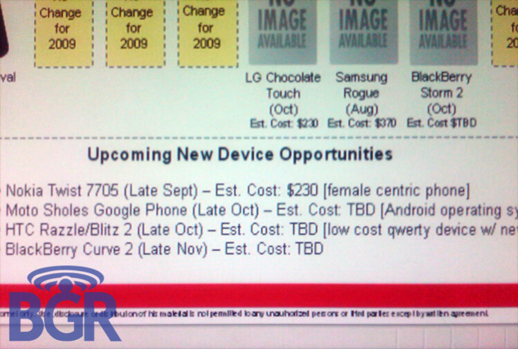 Verizon Roadmap lists new phones due out for the rest of the year