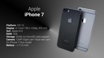 Image result for iPhone 7 specs