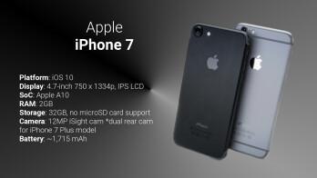 Iphone Se Vs Iphone 7 Processor
