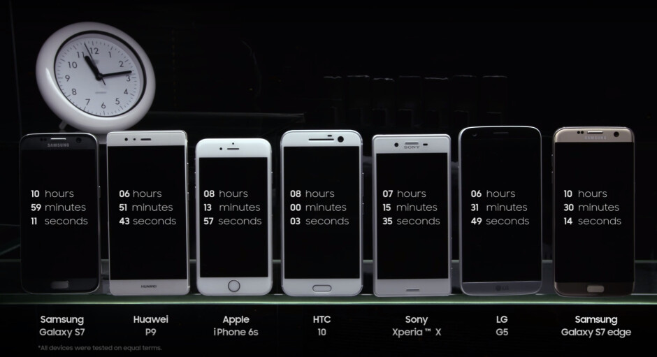 Samsung battery test video shows the Galaxy S7 crush the competition, but we are not convinced