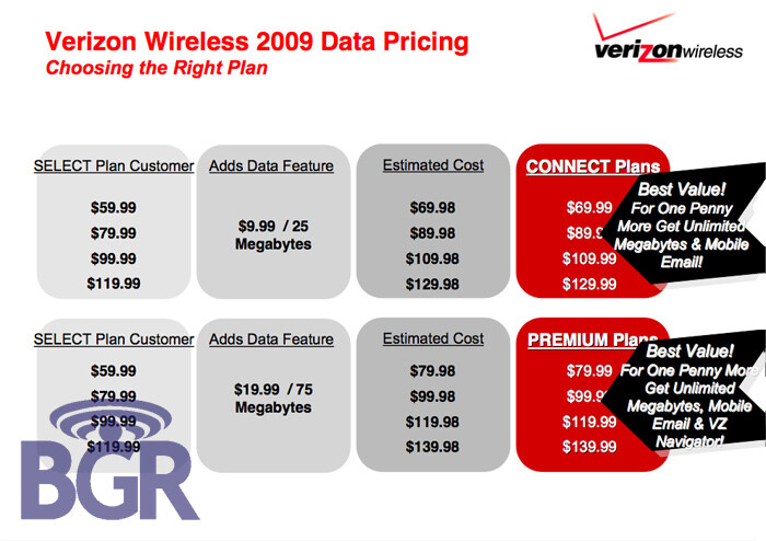 More information about Verizon's new Enhanced Multimedia Phone Data Plans