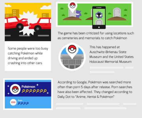 Check out all of the interesting fun facts about Pokemon Go
