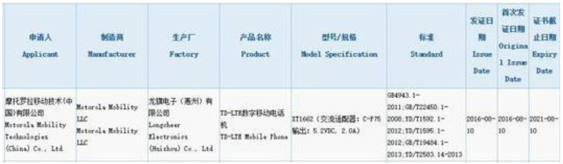 Motorola Moto X (2016) certified by CCC in China