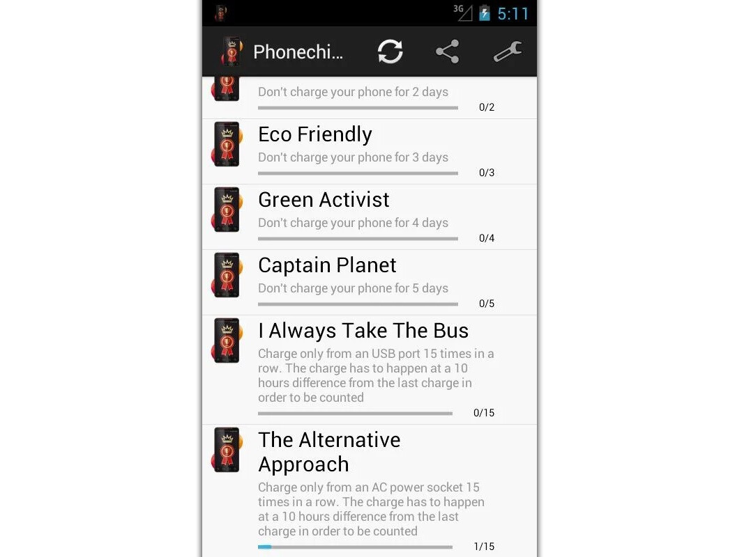 Phonechievements gamefies the Android smartphone ...