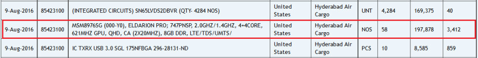 A second generation Snapdragon 652 chipset is imported into India - Is Qualcomm prepping a second generation Snapdragon 652 chipset?