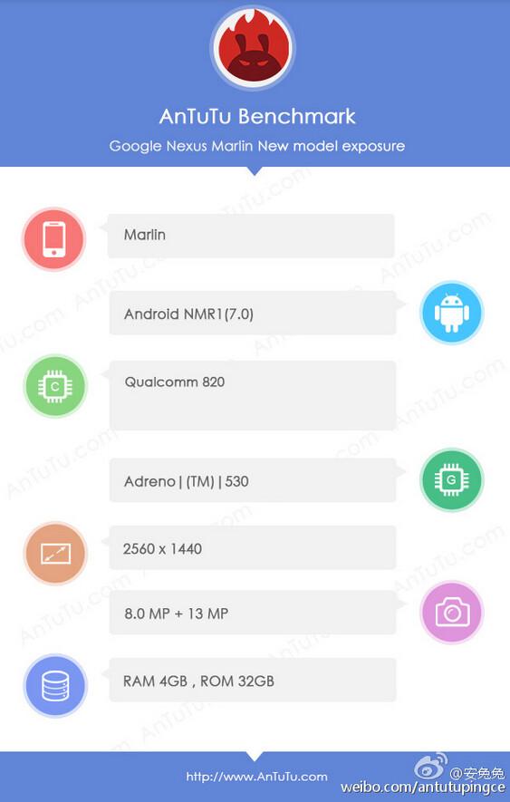The Nexus Marlin is run through AnTuTu - Google Nexus Marlin specs revealed by AnTuTu: 5.5-inch screen, 4GB RAM, SD-820 and a 3450mAh battery