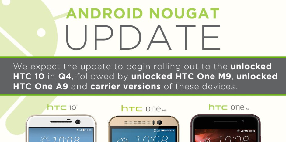 HTC 10 should be updated to Android 7.0 Nougat in Q4, One M9 and A9 will follow