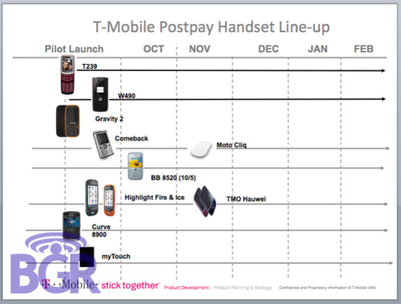 T-Mobile to launch Motorola CLIQ in mid-October?