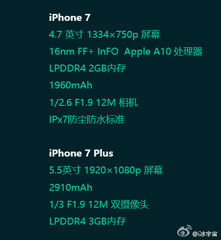 Alleged iPhone 7 and 7 Plus specs sheet suggests better cameras and battery life