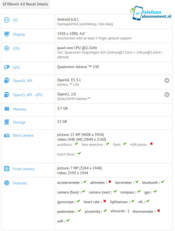 Sony Xperia X Compact specs revealed in benchmark: Snapdragon 820 CPU, 4GB RAM