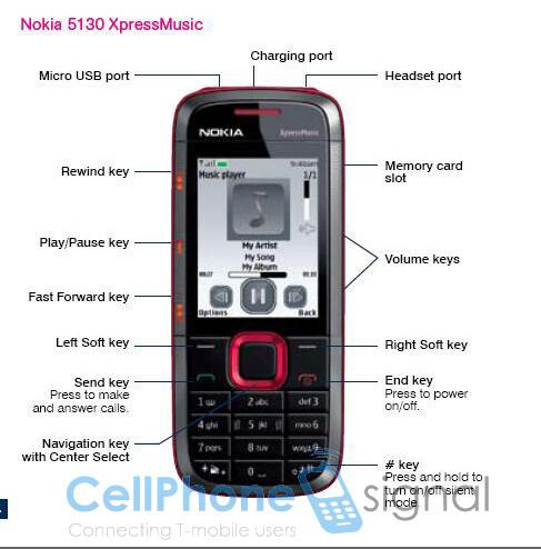 T-Mobile to offer the Nokia 5130 Xpress Music on September 16th