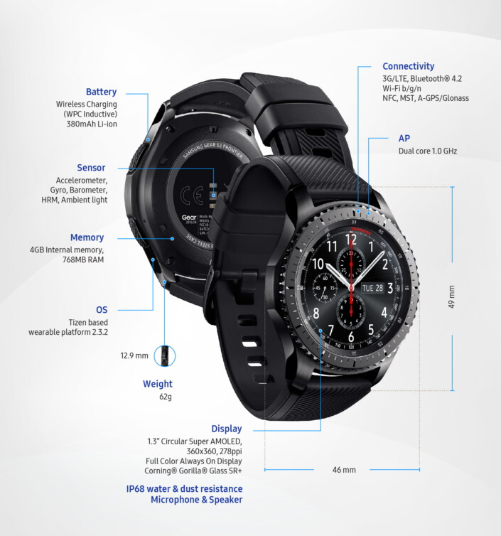 Samsung Unleashes The Gear S3 Classic Amp Frontier On The