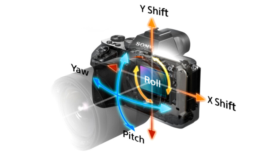 Sony seems to have borrowed 5-axis stabilization from its camera division - Xperia XZ and X Compact camera samples: 5-axis stabilization and triple image sensing
